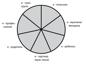 Структура НЛ